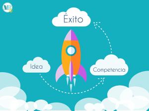 Ilustración de un cohete como analogía de estrategía y análisis de competencia
